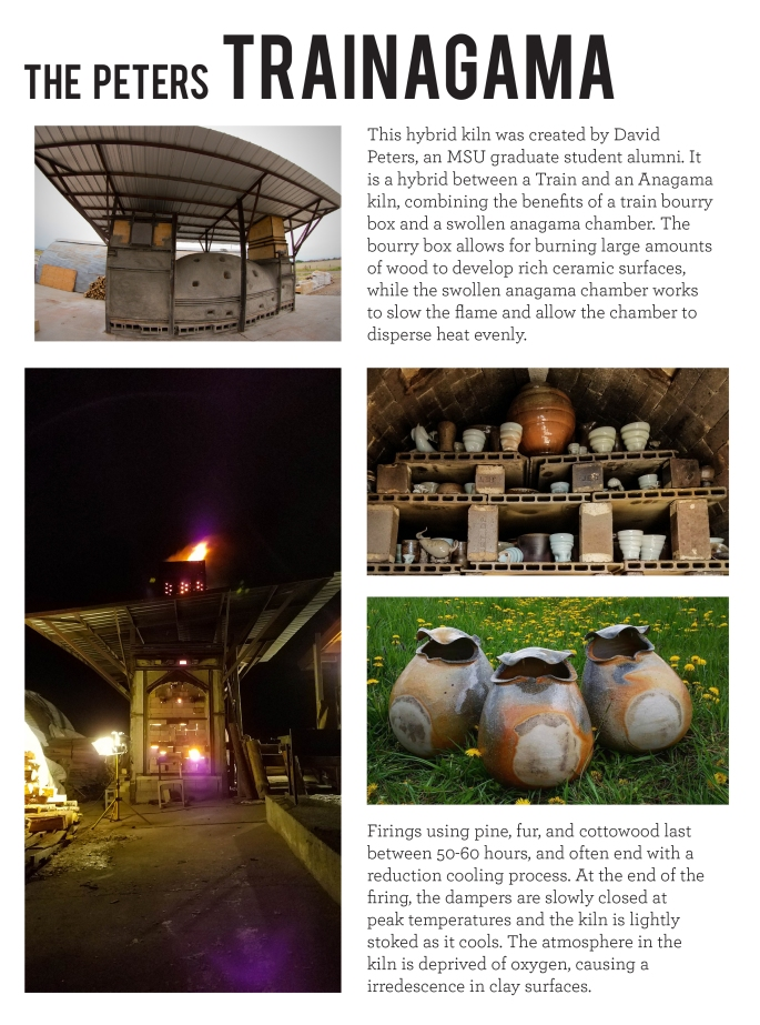 MSU Wood Fire Kiln Documentation[1]-4